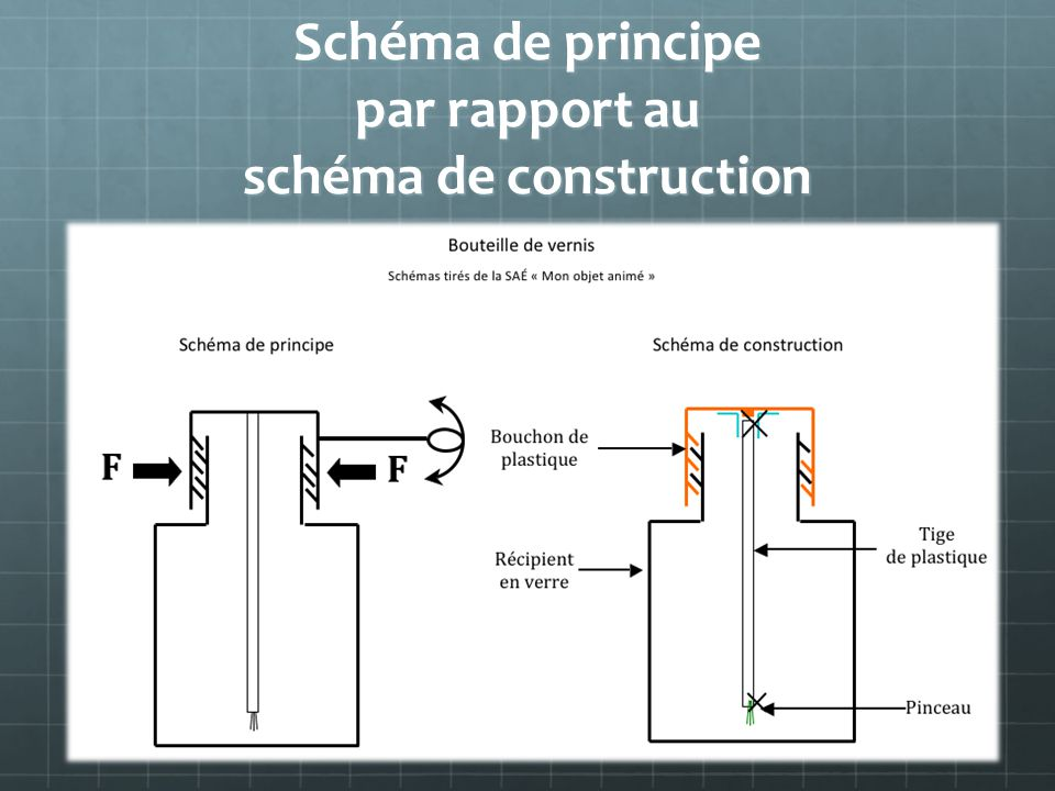 Schéma de principe par rapport au schéma de construction