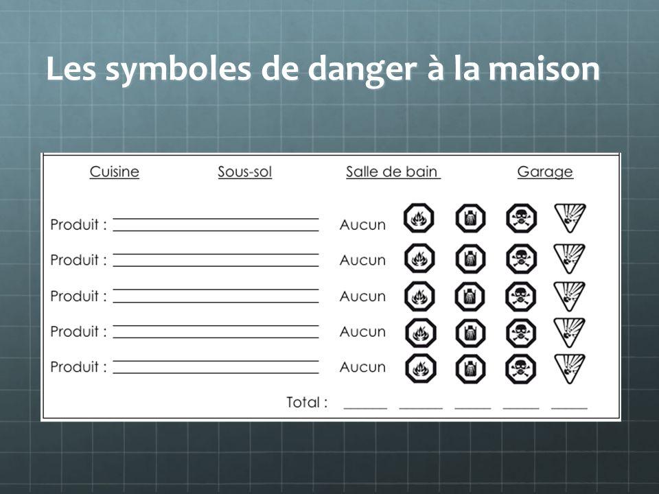 Les symboles de danger à la maison