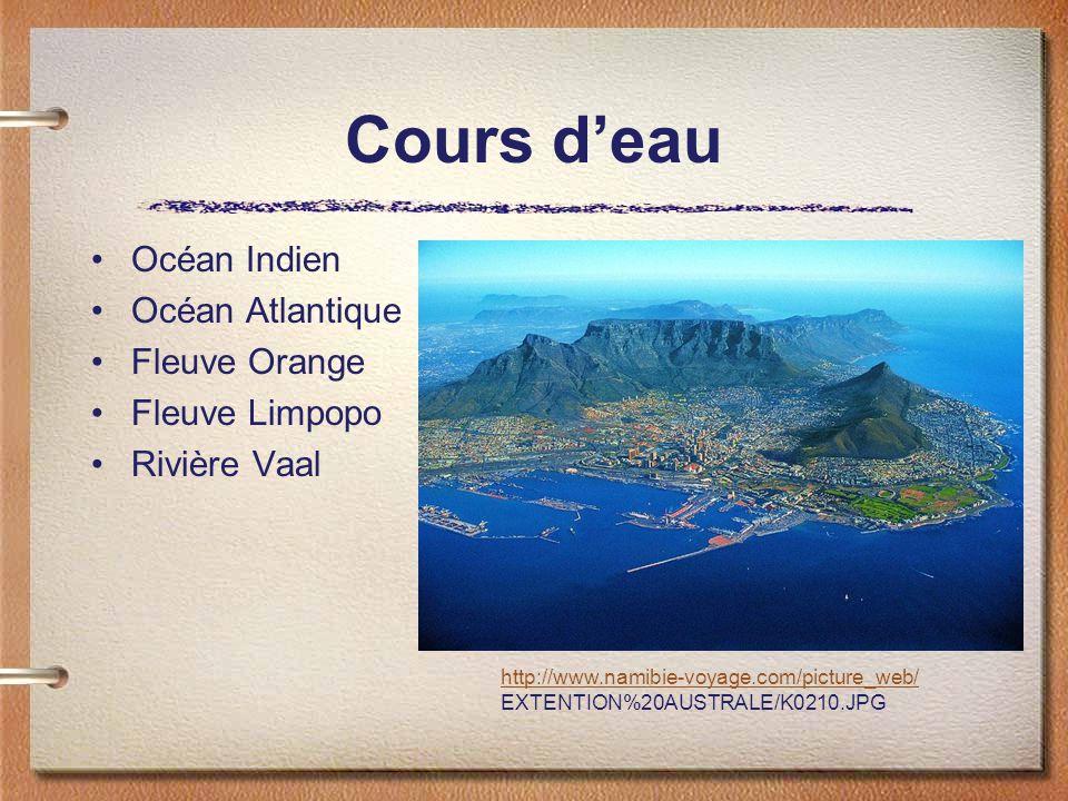 Cours d'eau Océan Indien Océan Atlantique Fleuve Orange Fleuve Limpopo