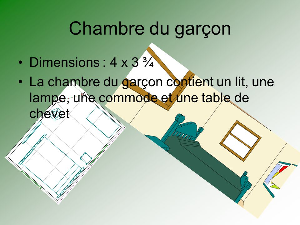 Chambre du garçon Dimensions : 4 x 3 ¾