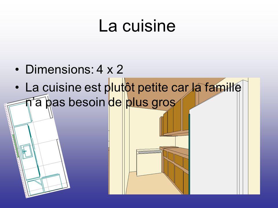 La cuisine Dimensions: 4 x 2