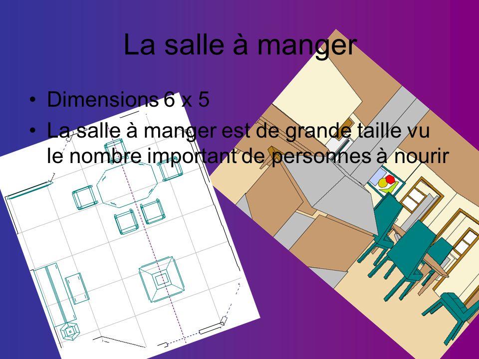 La salle à manger Dimensions 6 x 5