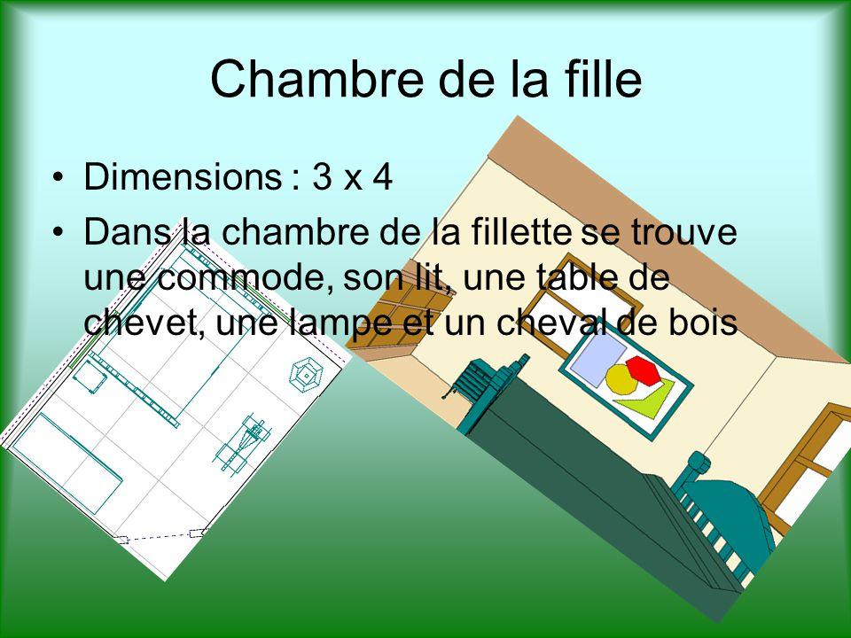 Chambre de la fille Dimensions : 3 x 4