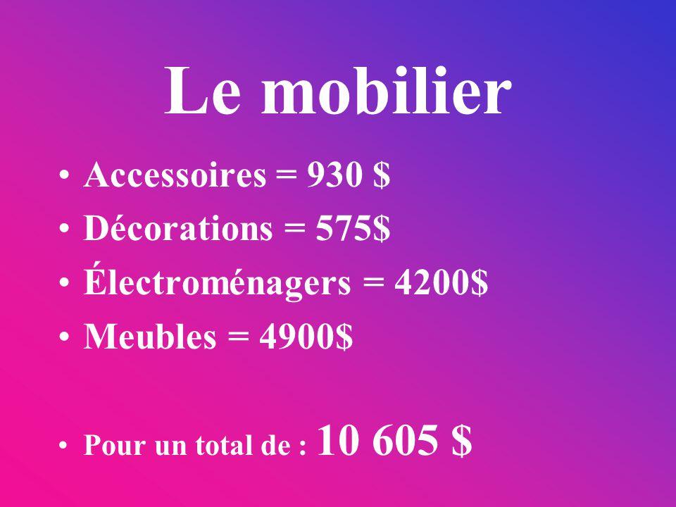 Le mobilier Accessoires = 930 $ Décorations = 575$