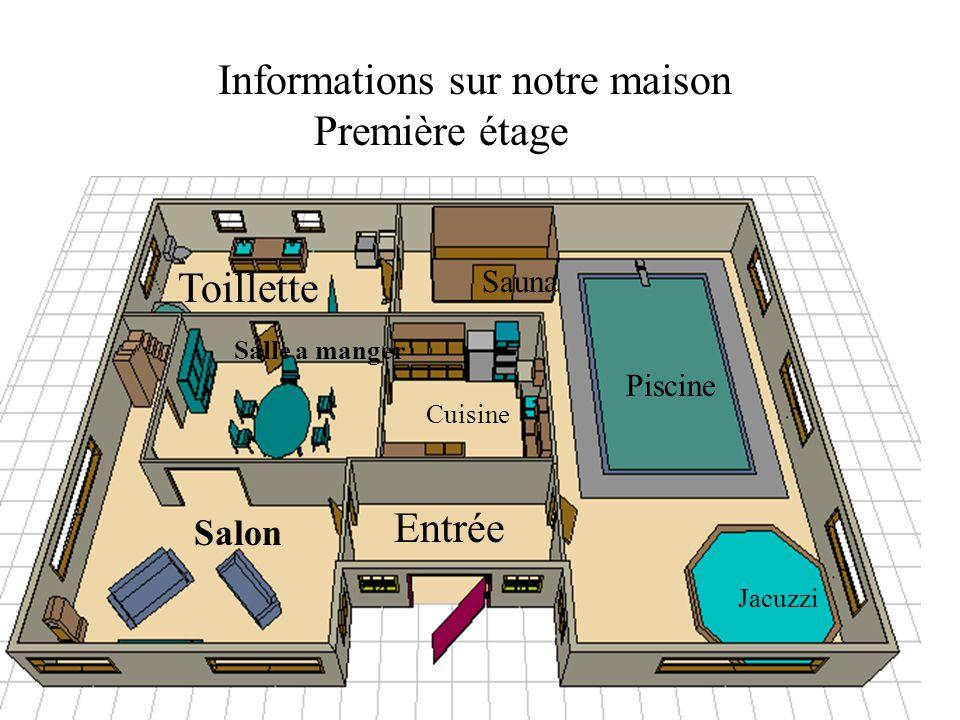 Informations sur notre maison Première étage