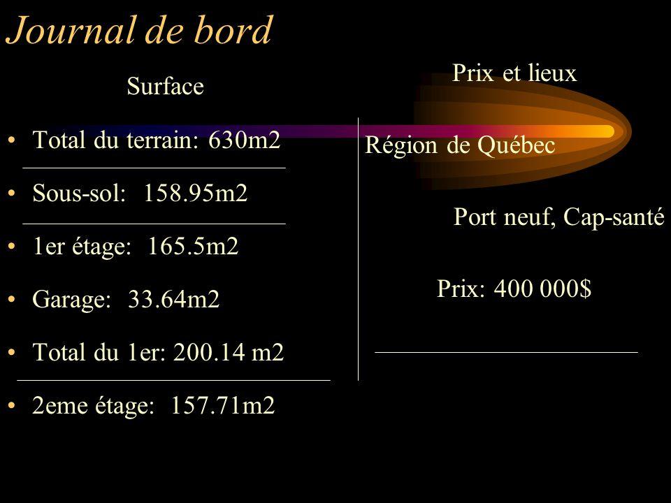 Journal de bord Prix et lieux Surface Région de Québec
