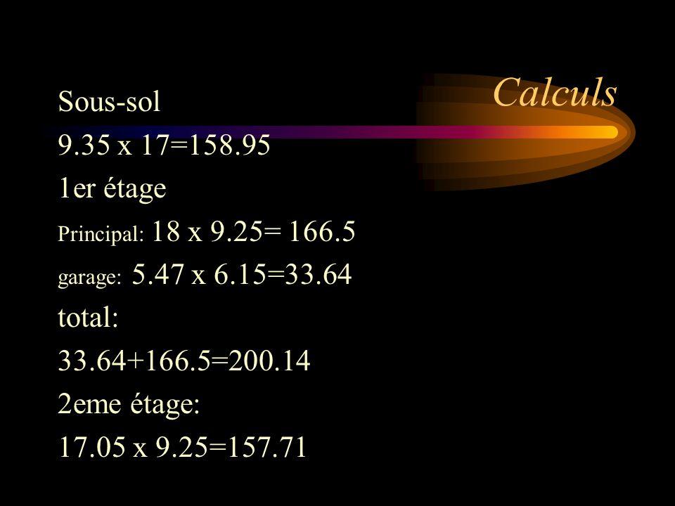 Calculs Sous-sol 9.35 x 17=158.95 1er étage total: 33.64+166.5=200.14