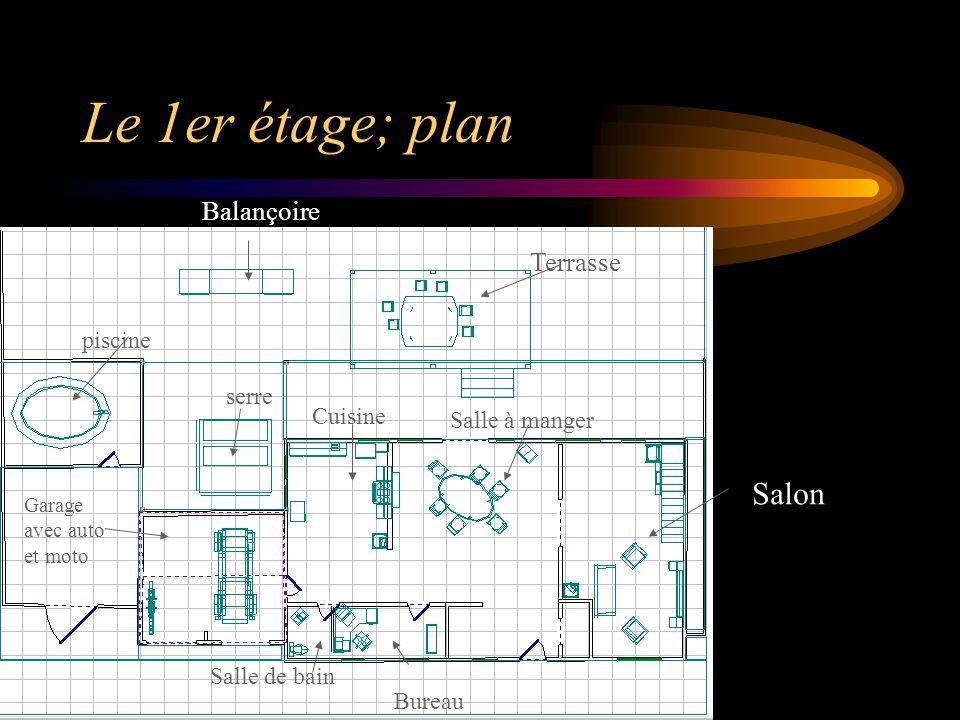 Le 1er étage; plan Salon Balançoire Terrasse piscine serre Cuisine