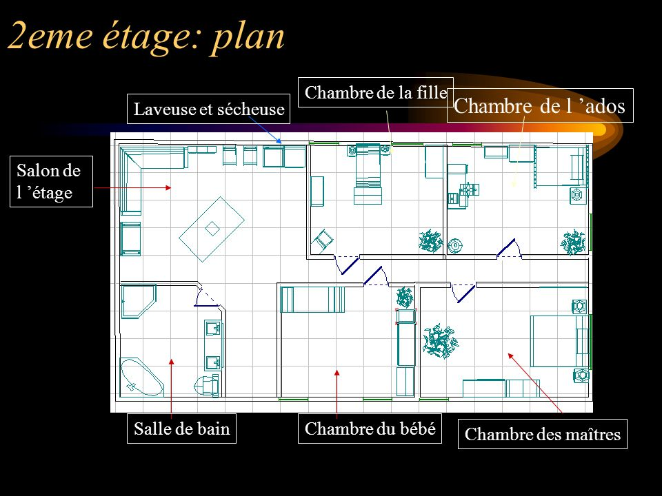 2eme étage: plan Chambre de l 'ados Chambre de la fille