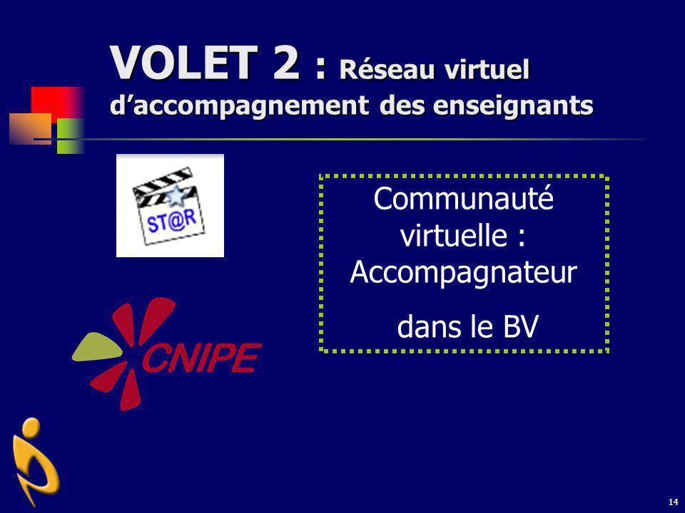 VOLET 2 : Réseau virtuel d'accompagnement des enseignants