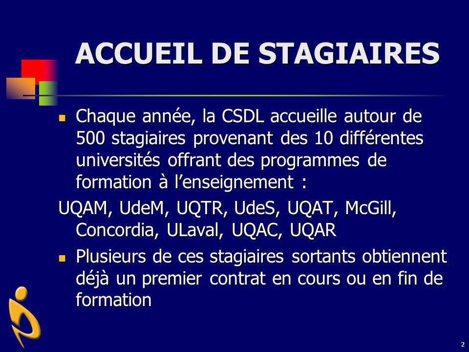 ACCUEIL DE STAGIAIRES