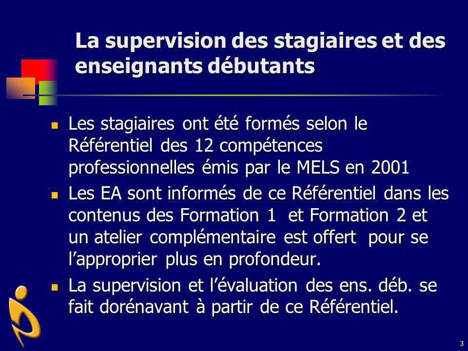 La supervision des stagiaires et des enseignants débutants