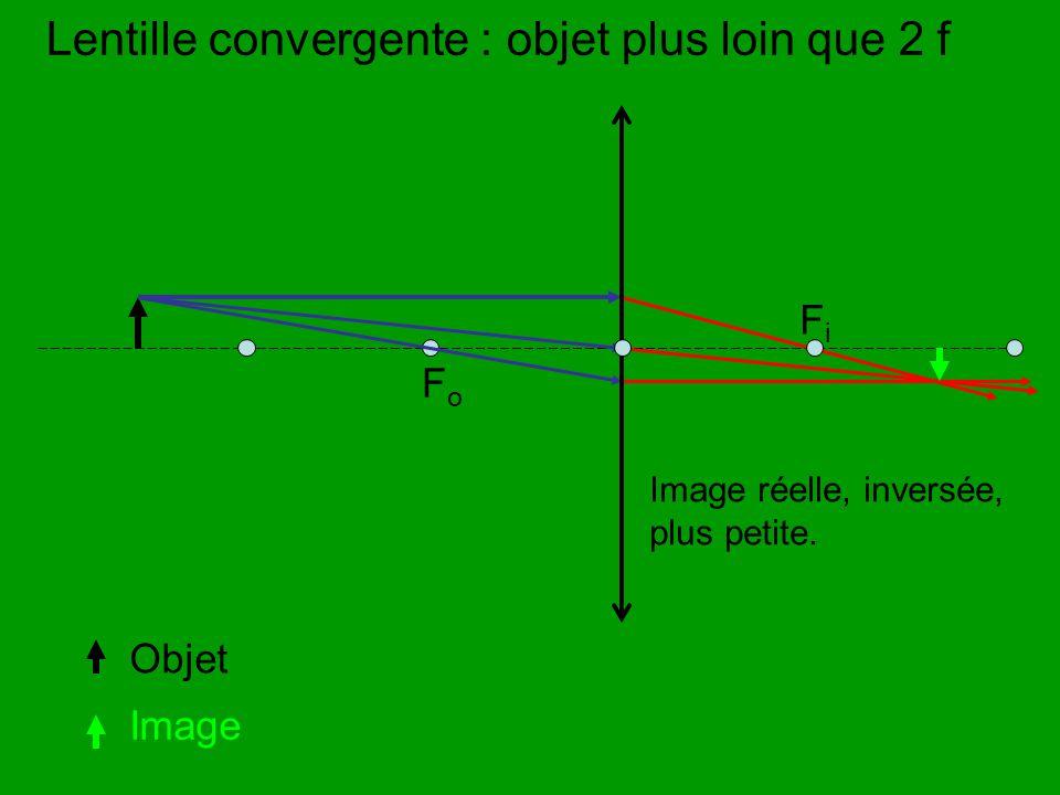 Lentille convergente : objet plus loin que 2 f