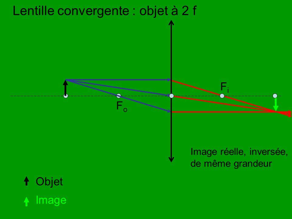 Lentille convergente : objet à 2 f