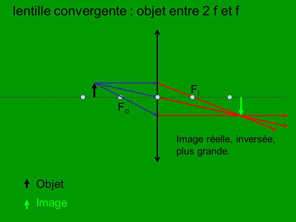 lentille convergente : objet entre 2 f et f