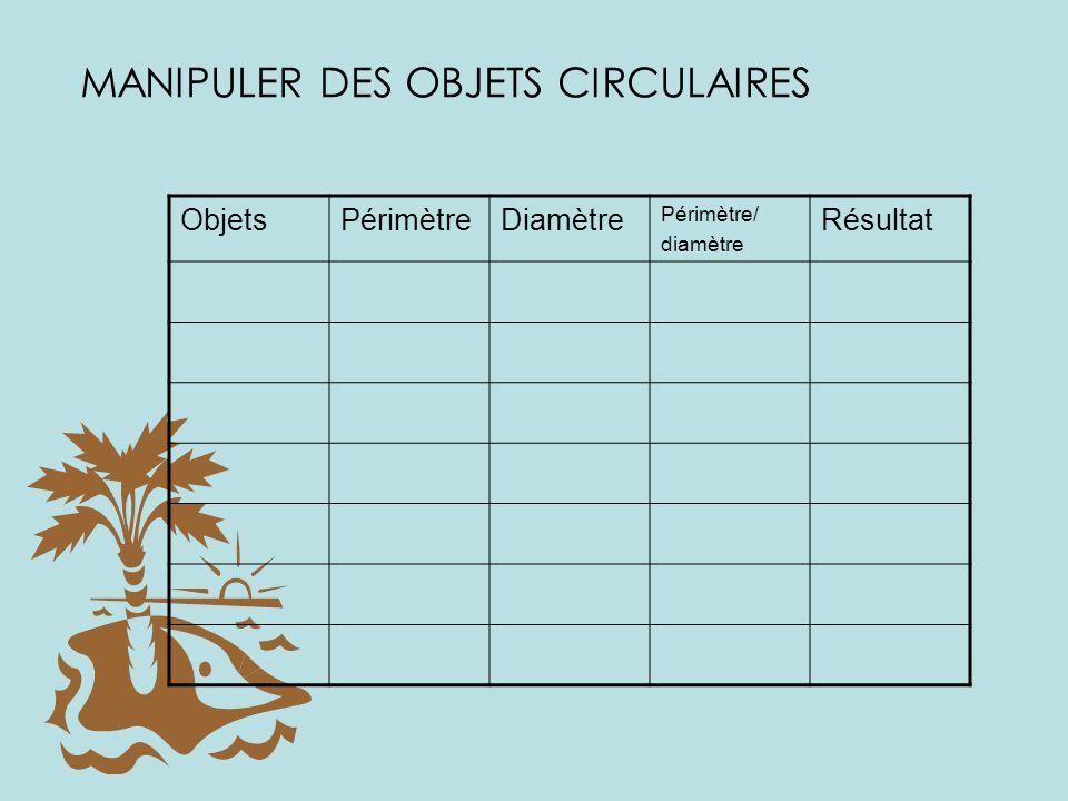 MANIPULER DES OBJETS CIRCULAIRES
