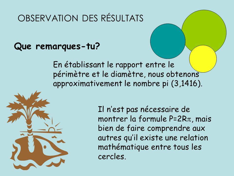 OBSERVATION DES RÉSULTATS