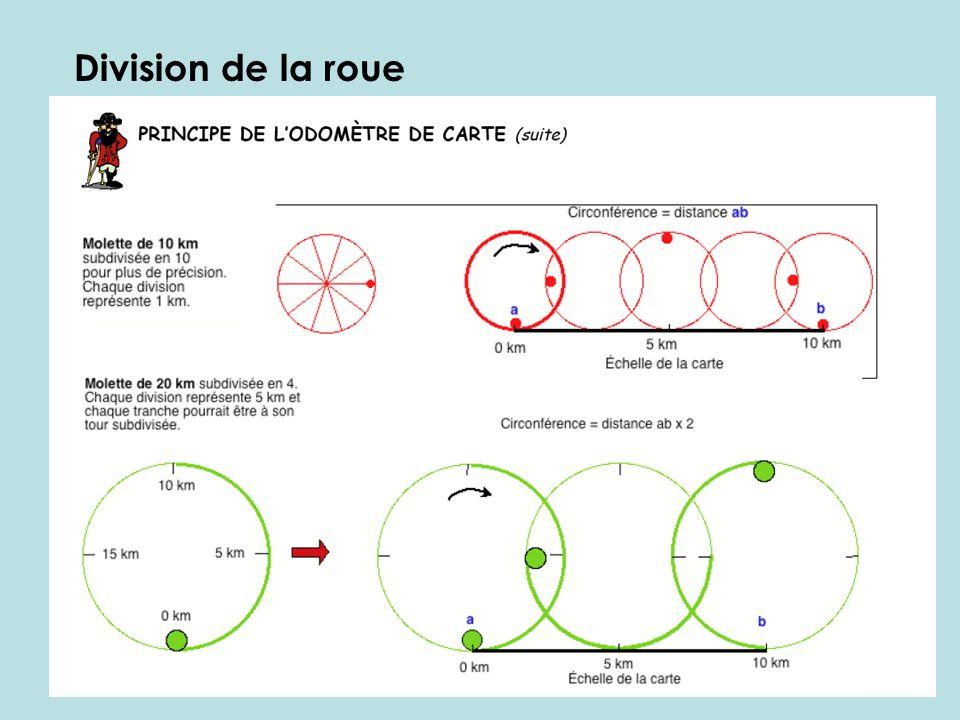 Division de la roue