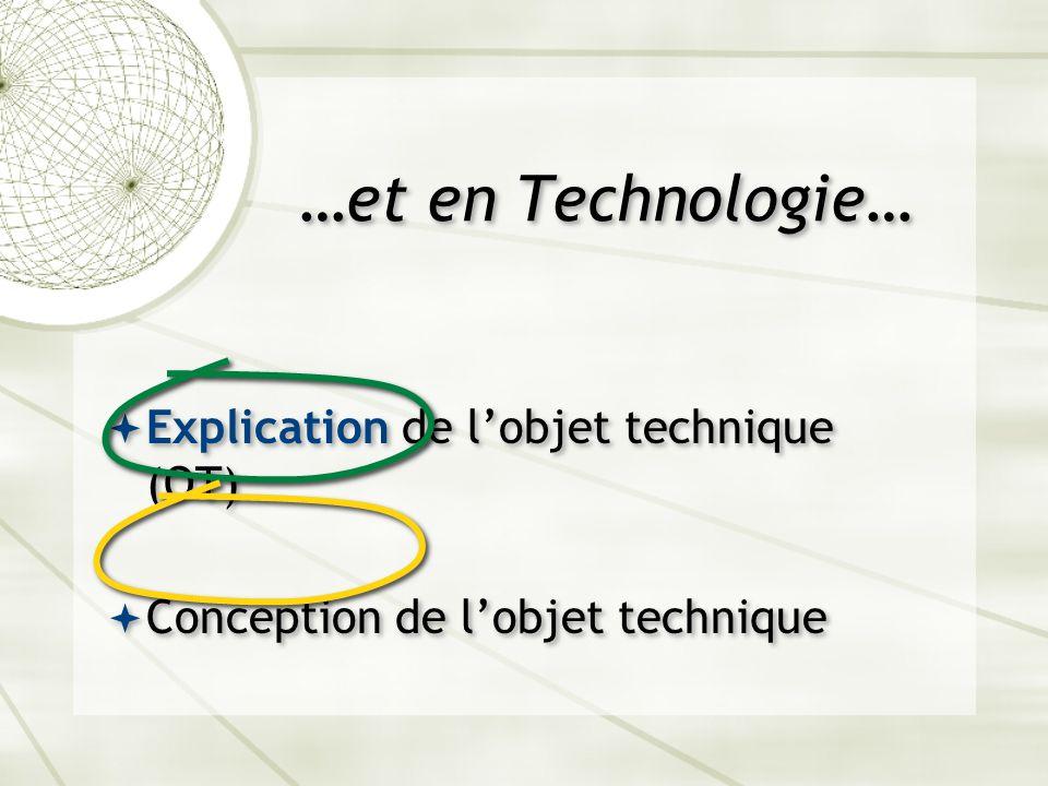 …et en Technologie… Explication de l'objet technique (OT)