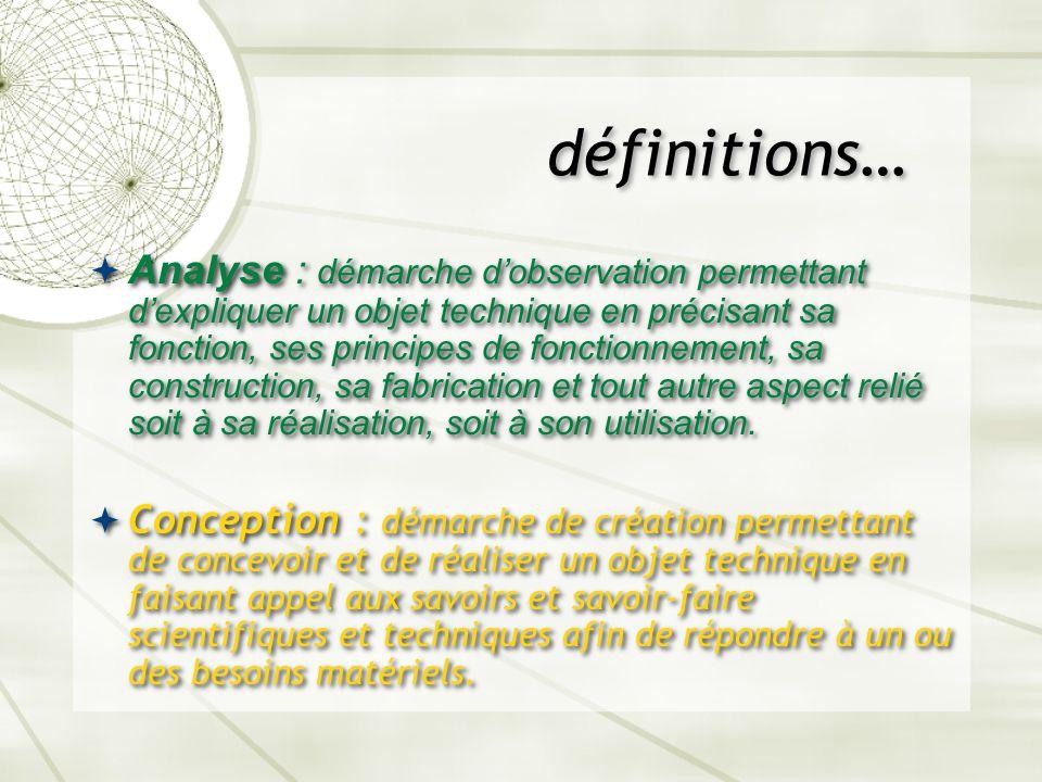 définitions…