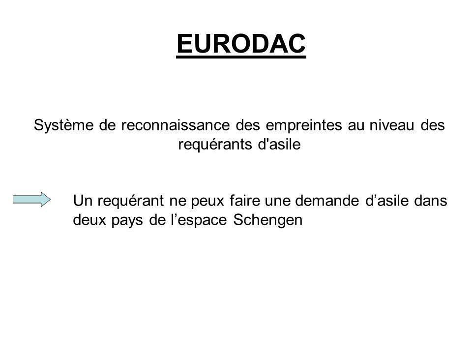 EURODAC Système de reconnaissance des empreintes au niveau des requérants d asile.