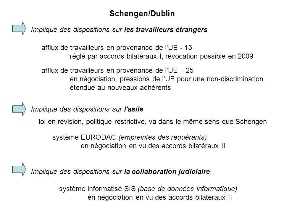 Schengen/Dublin Implique des dispositions sur les travailleurs étrangers. afflux de travailleurs en provenance de l UE - 15.
