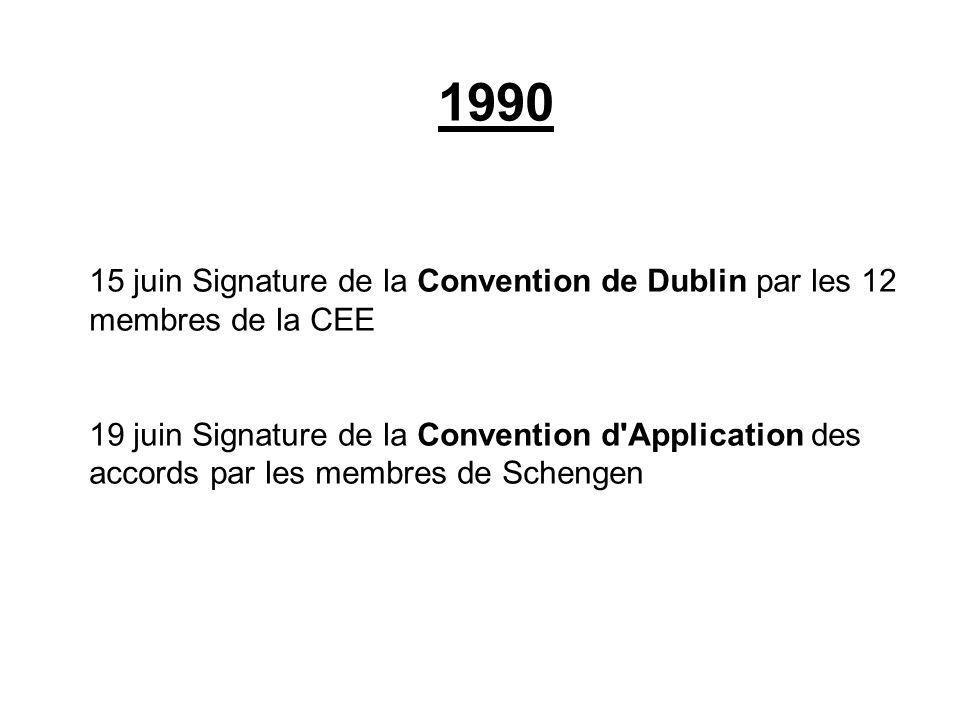 1990 15 juin Signature de la Convention de Dublin par les 12 membres de la CEE.