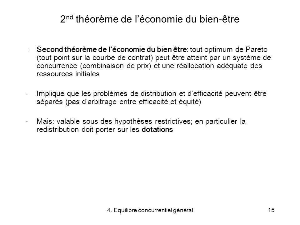 2nd théorème de l'économie du bien-être