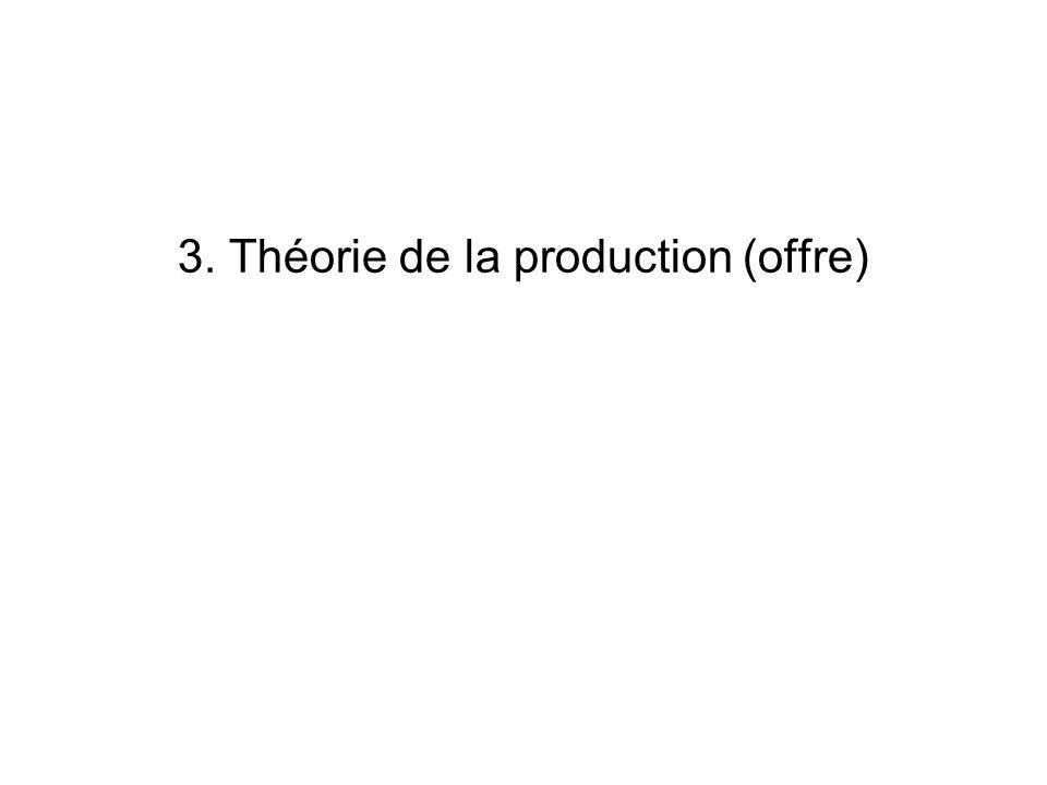 3. Théorie de la production (offre)