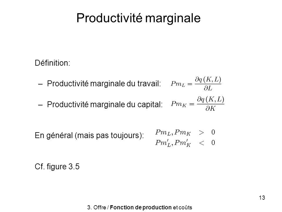 Productivité marginale