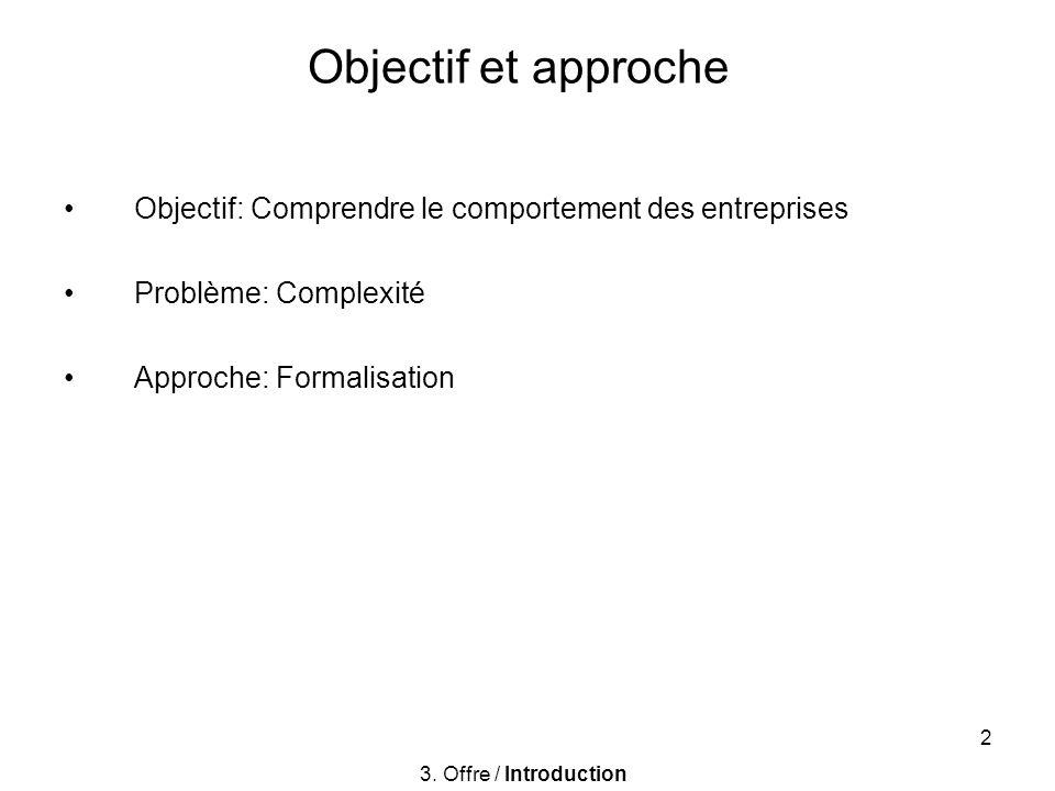 Objectif et approche Objectif: Comprendre le comportement des entreprises. Problème: Complexité. Approche: Formalisation.