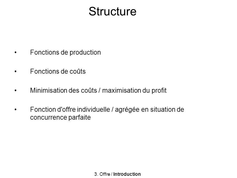 Structure Fonctions de production Fonctions de coûts