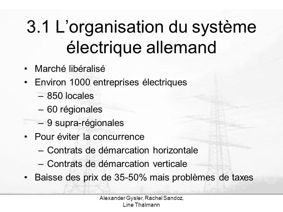 3.1 L'organisation du système électrique allemand