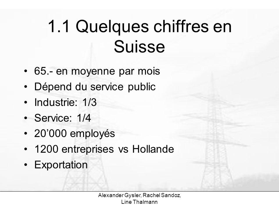 1.1 Quelques chiffres en Suisse