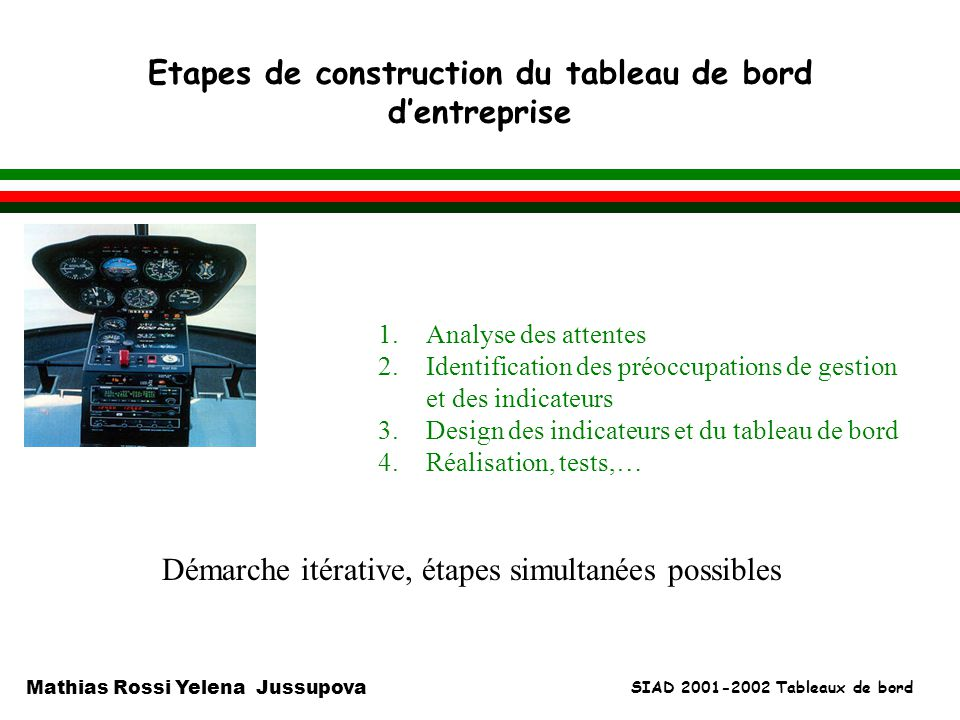 Etapes de construction du tableau de bord d'entreprise