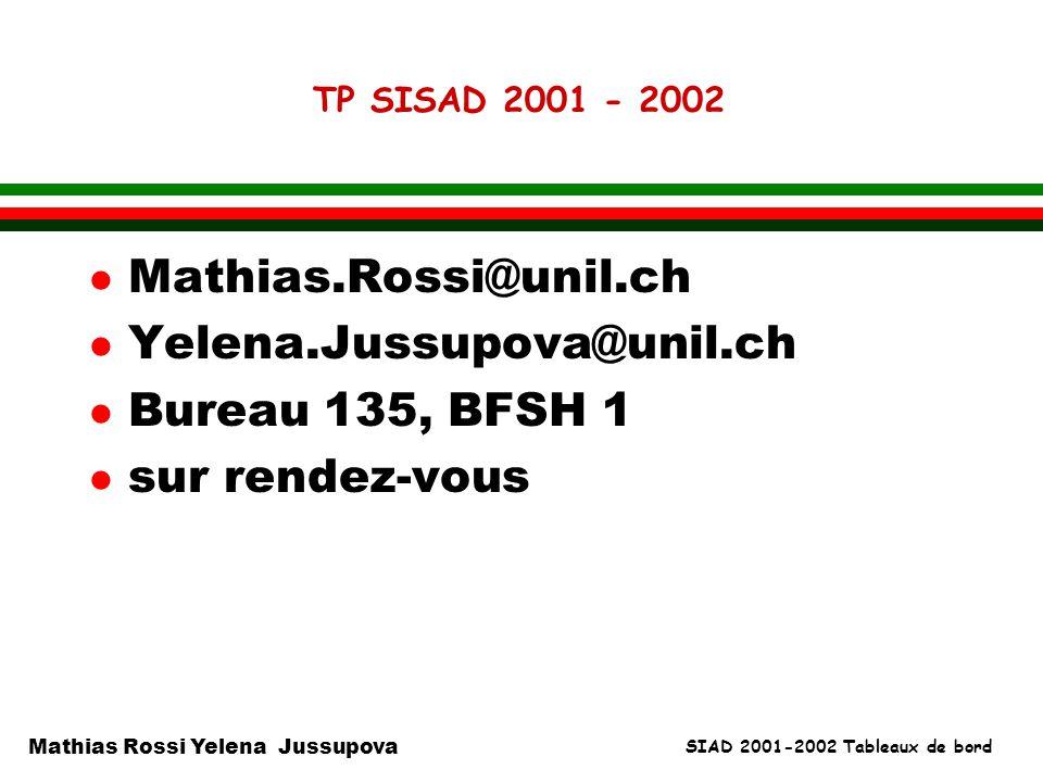 Mathias.Rossi@unil.ch Yelena.Jussupova@unil.ch Bureau 135, BFSH 1