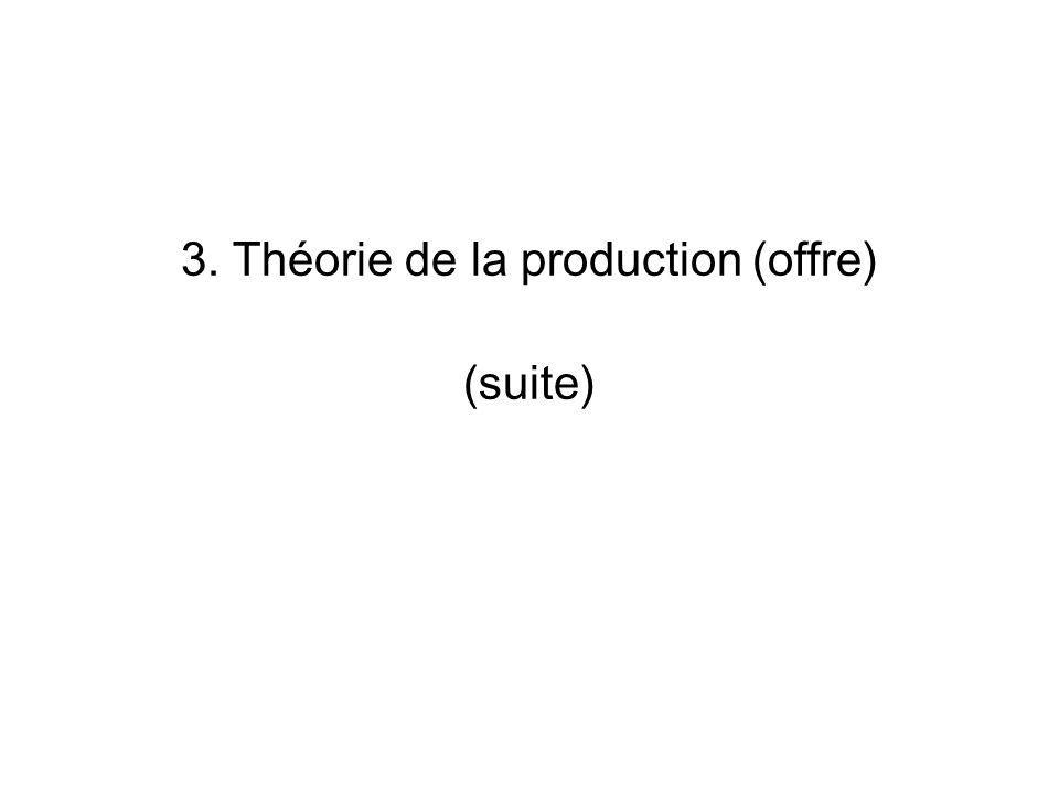 3. Théorie de la production (offre) (suite)