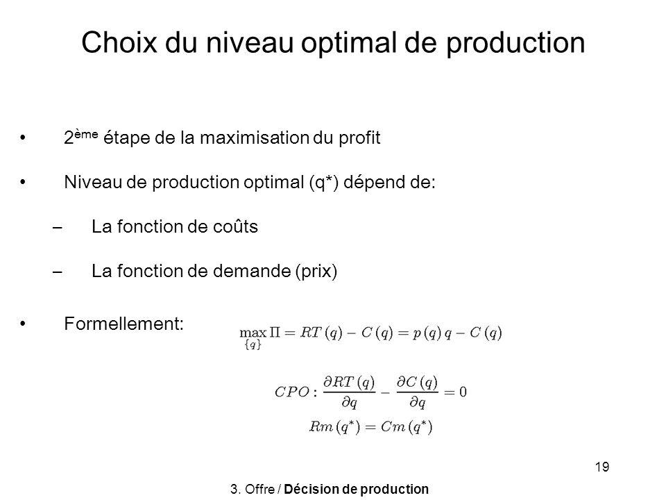Choix du niveau optimal de production