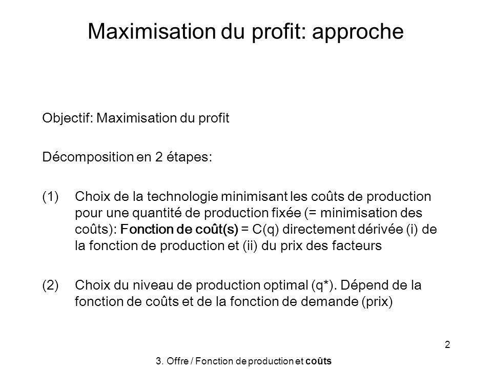 Maximisation du profit: approche