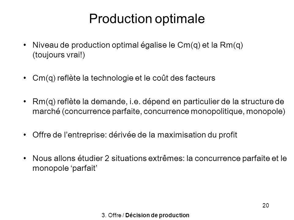 3. Offre / Décision de production