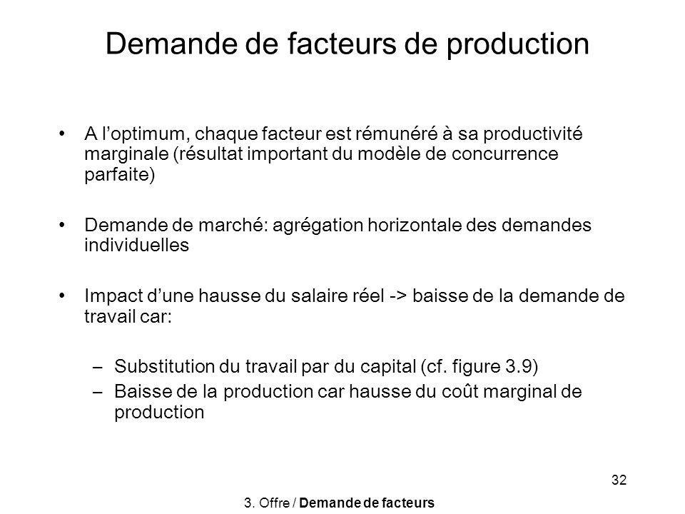 Demande de facteurs de production