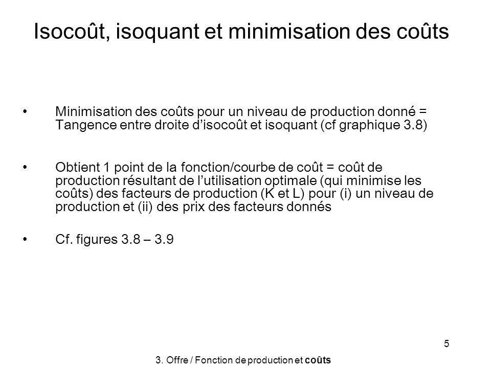 Isocoût, isoquant et minimisation des coûts