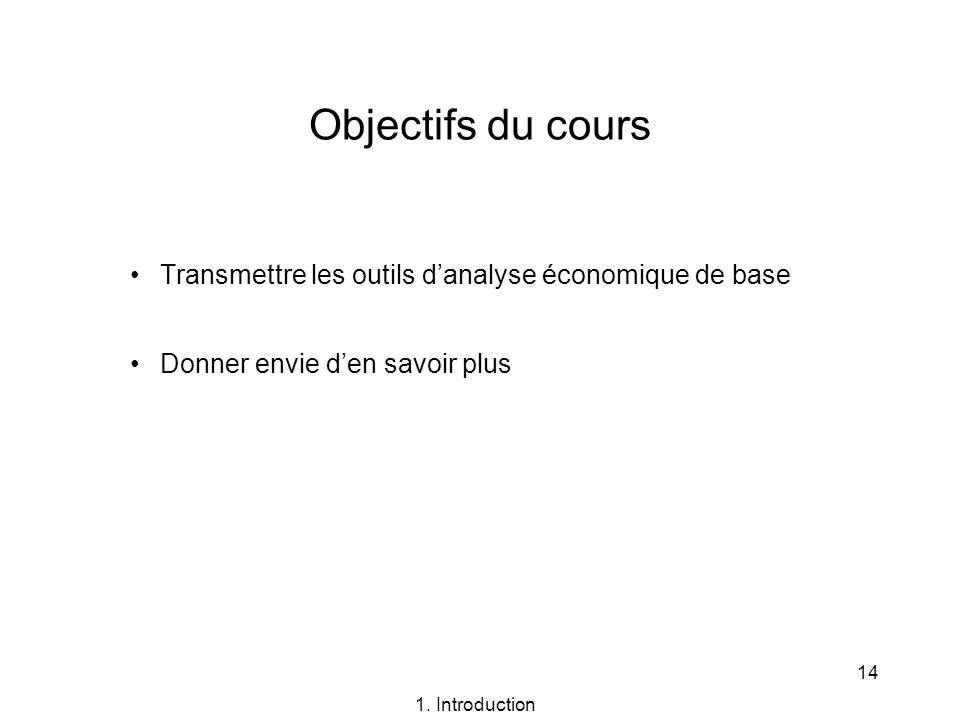 Objectifs du cours Transmettre les outils d'analyse économique de base