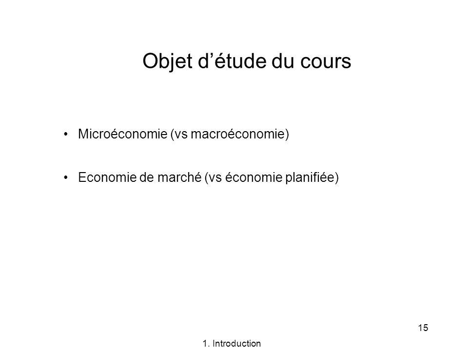 Objet d'étude du cours Microéconomie (vs macroéconomie)