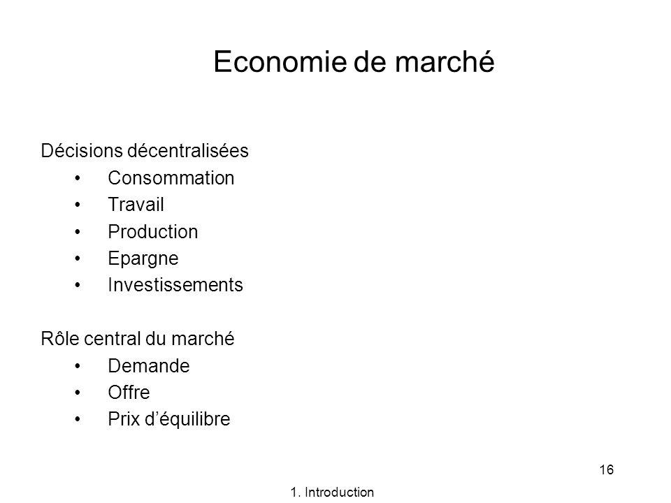 Economie de marché Décisions décentralisées Consommation Travail