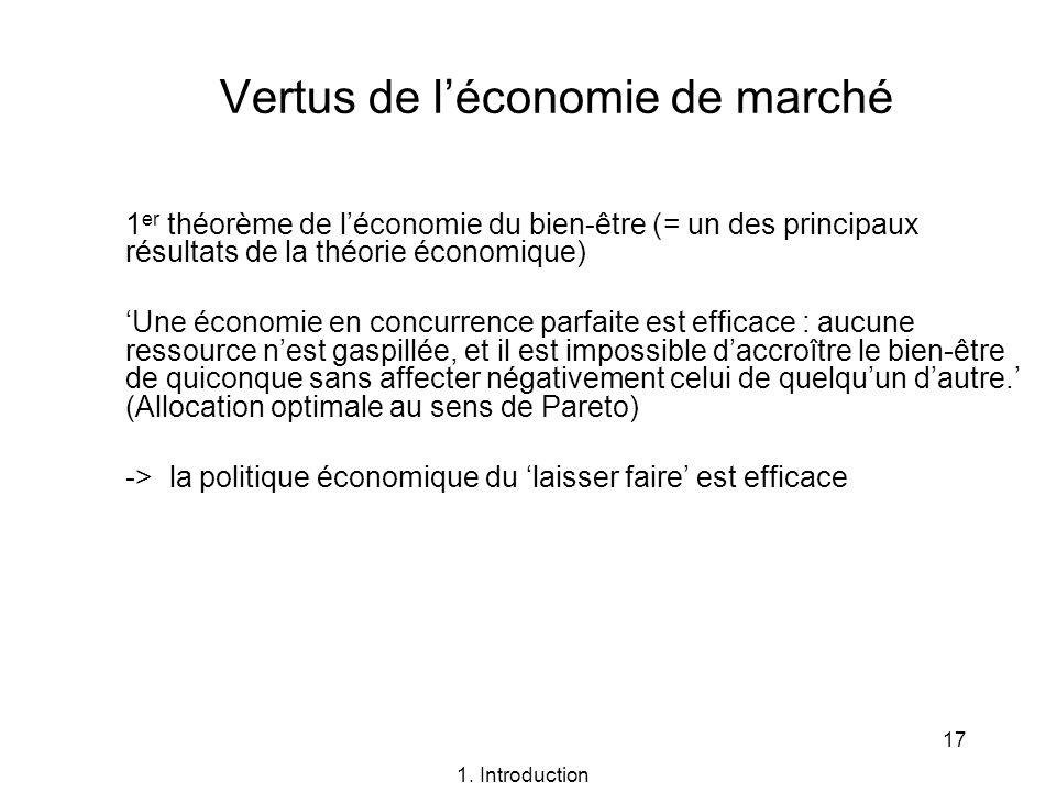 Vertus de l'économie de marché
