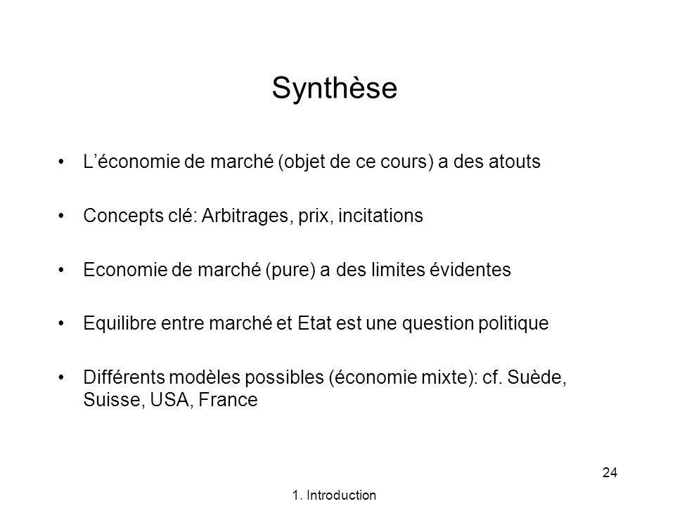 Synthèse L'économie de marché (objet de ce cours) a des atouts