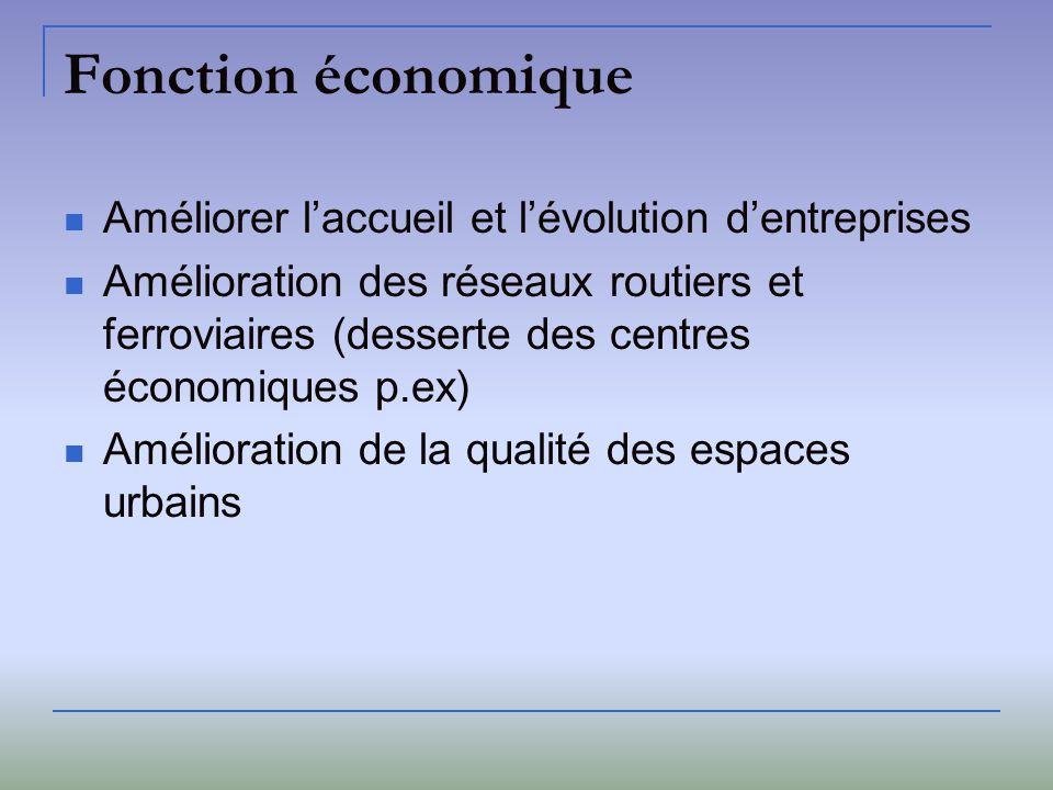 Fonction économique Améliorer l'accueil et l'évolution d'entreprises