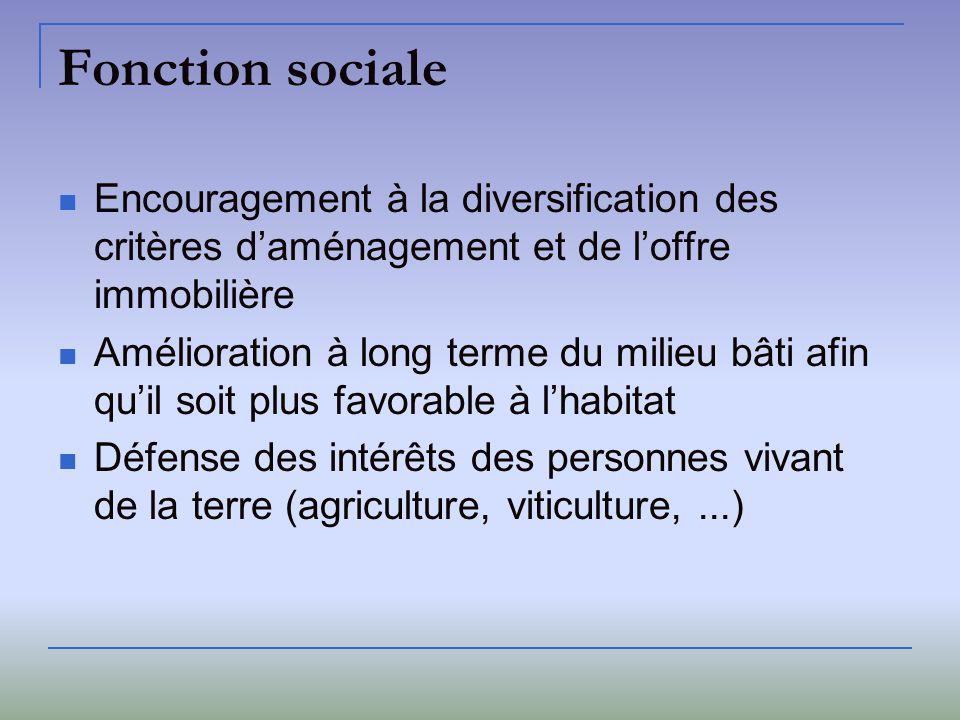 Fonction sociale Encouragement à la diversification des critères d'aménagement et de l'offre immobilière.