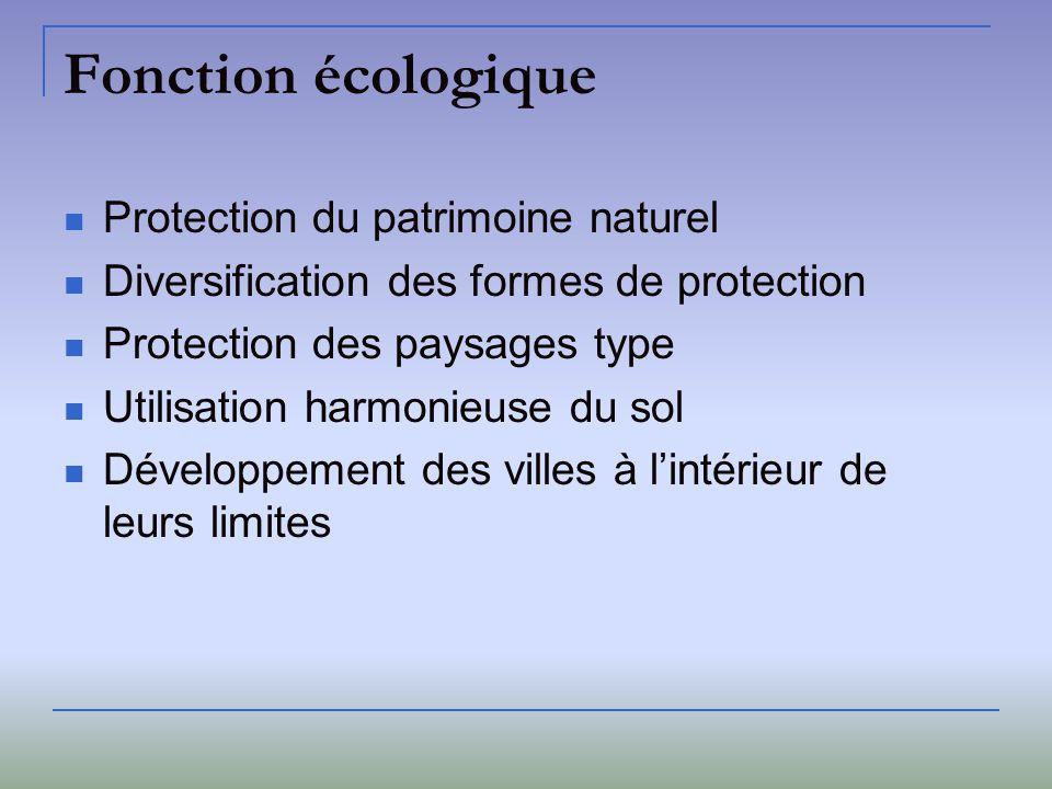 Fonction écologique Protection du patrimoine naturel